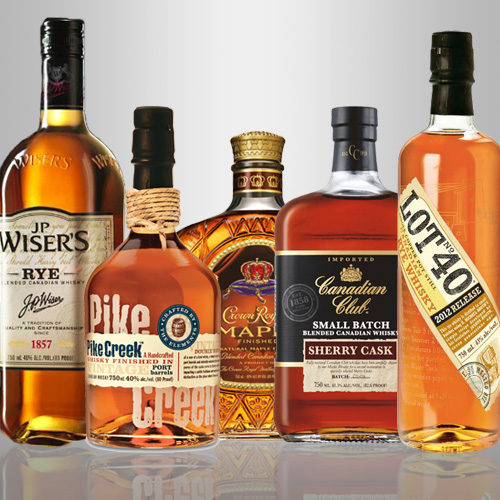 Canadian Whisky no doubt deserves better.